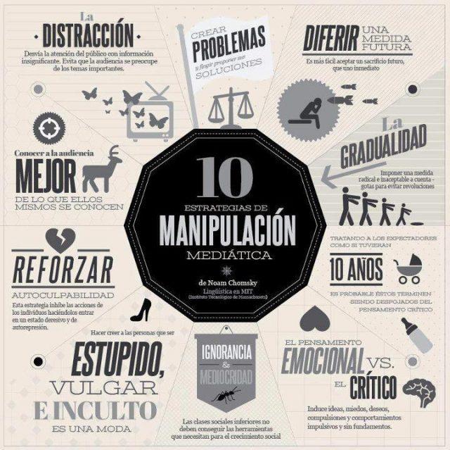 https://www.mediapost.es/wp-content/uploads/2020/02/manipulacion-640x639-1.jpg